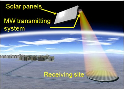 Solar Satellite Power System Solar Power Station/satellite