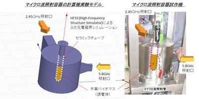 木質バイオマス加熱用マイクロ波照射装置