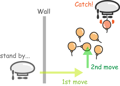 kueesc3-2013diagram