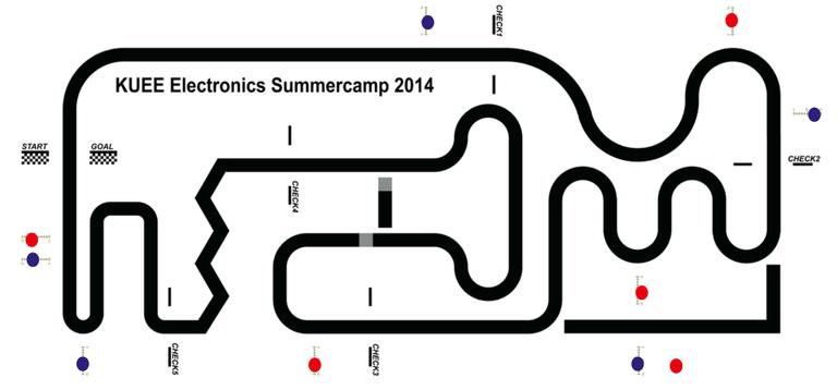 course2014